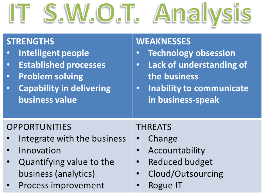 comparison between swot analysis and vrio model essay