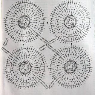 gráfico almofadas de crochê passo a passo