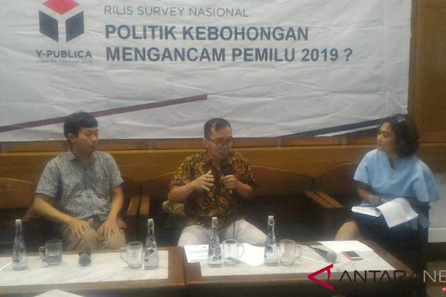 Survei: Dukungan Kepala Daerah di Sumbar Tak Berdampak pada Jokowi