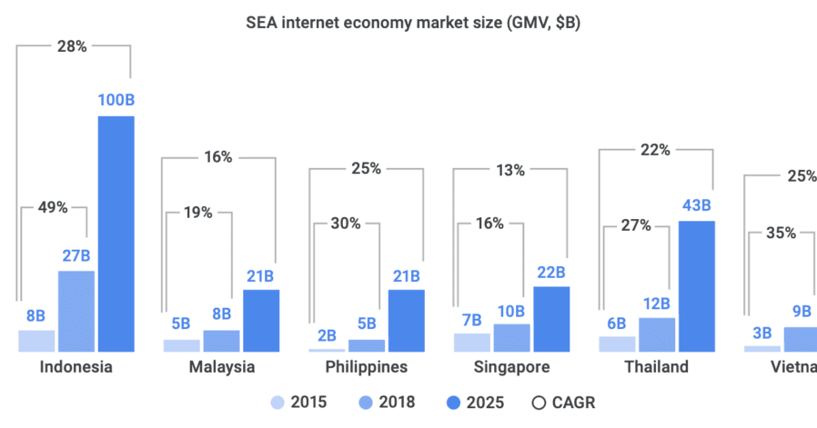 The Massive Opportunity For Insurance Tech In Indonesia Akademi Asuransi