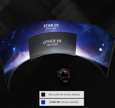 IMAX Akan Siap Membuka Bioskop VR Dalam Tahun Ini