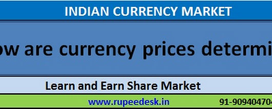 How are currency prices determined?