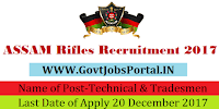 Assam Rifles Recruitment 2017– 754 Technical & Tradesmen