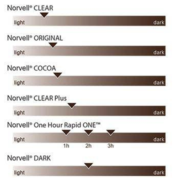 Norvell Clear