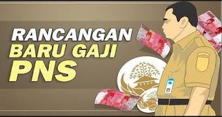 Alhamdulillah.. Rancangan Gaji PNS Terbaru, Resmi Tahun Depan Naik 5%