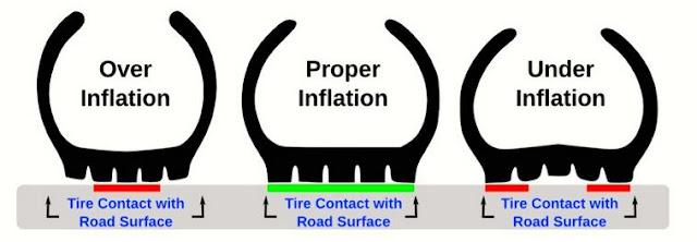 tekanan ban mobil kijang innova