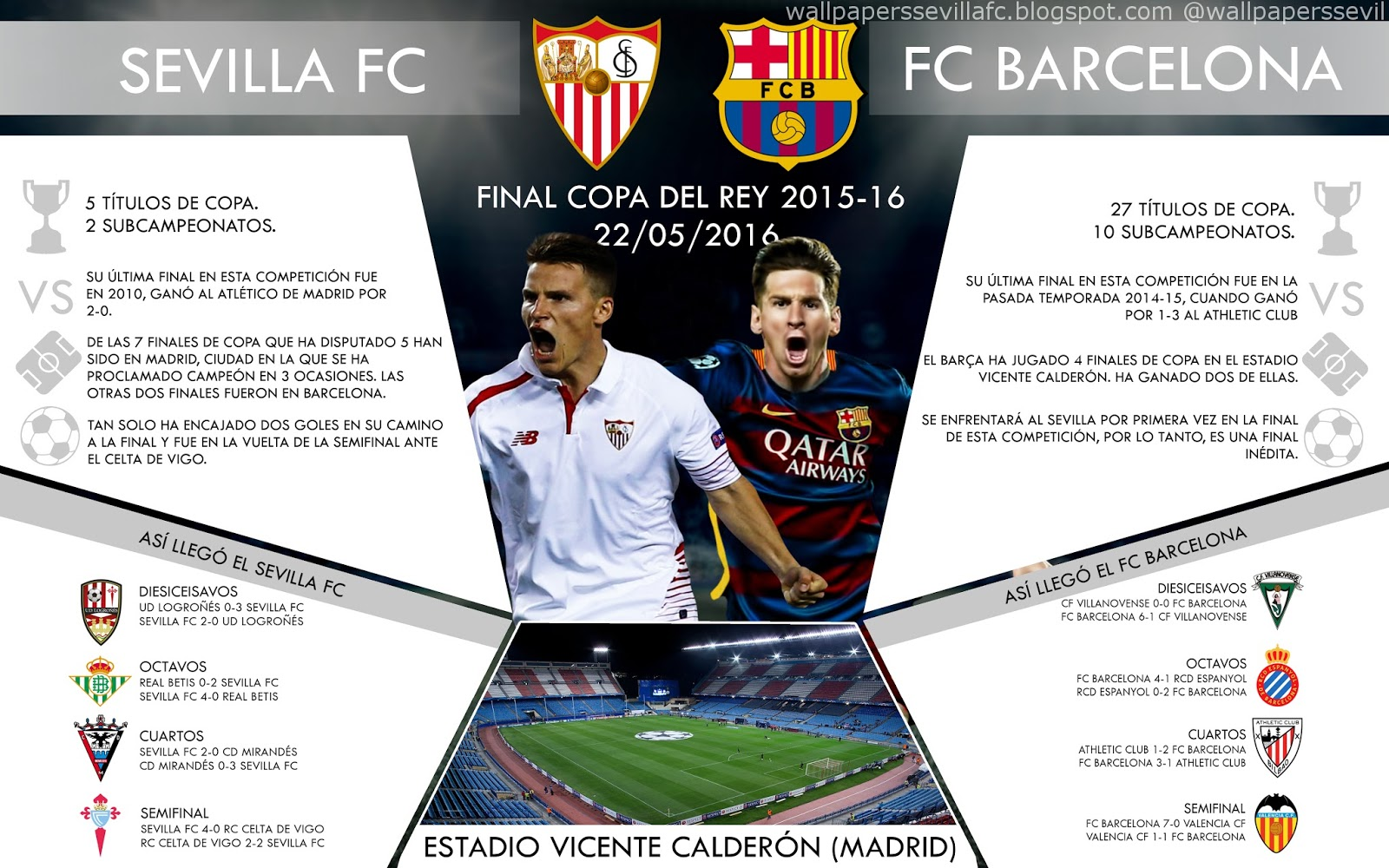 Final de Copa del Rey 2016: Sevilla FC - FC Barcelona | Wallpapers ...