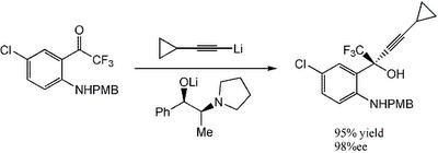 とある化学の超ガテン系: Organolithium Reactions