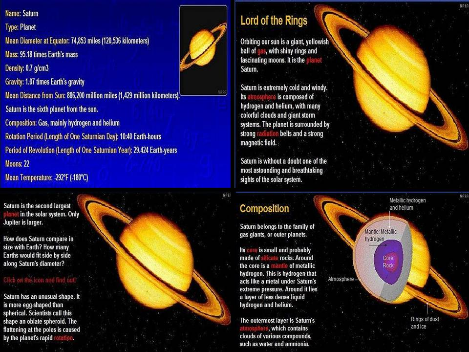 Pics For > Saturn Facts
