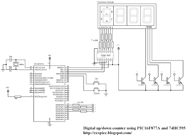 7-Segment display with 74HC595 shift register interfacing with PIC16F877A circuit CCS PIC C