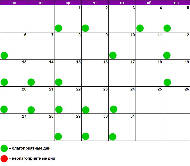 Лунный календарь наращивания август 2018