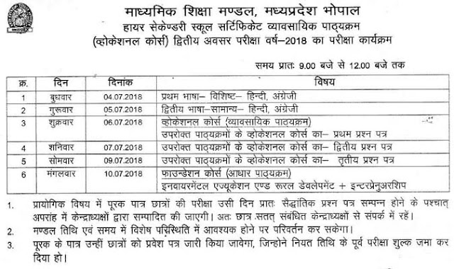 MPBSE 12th Vocational Supplementary Exam Time Table 2018