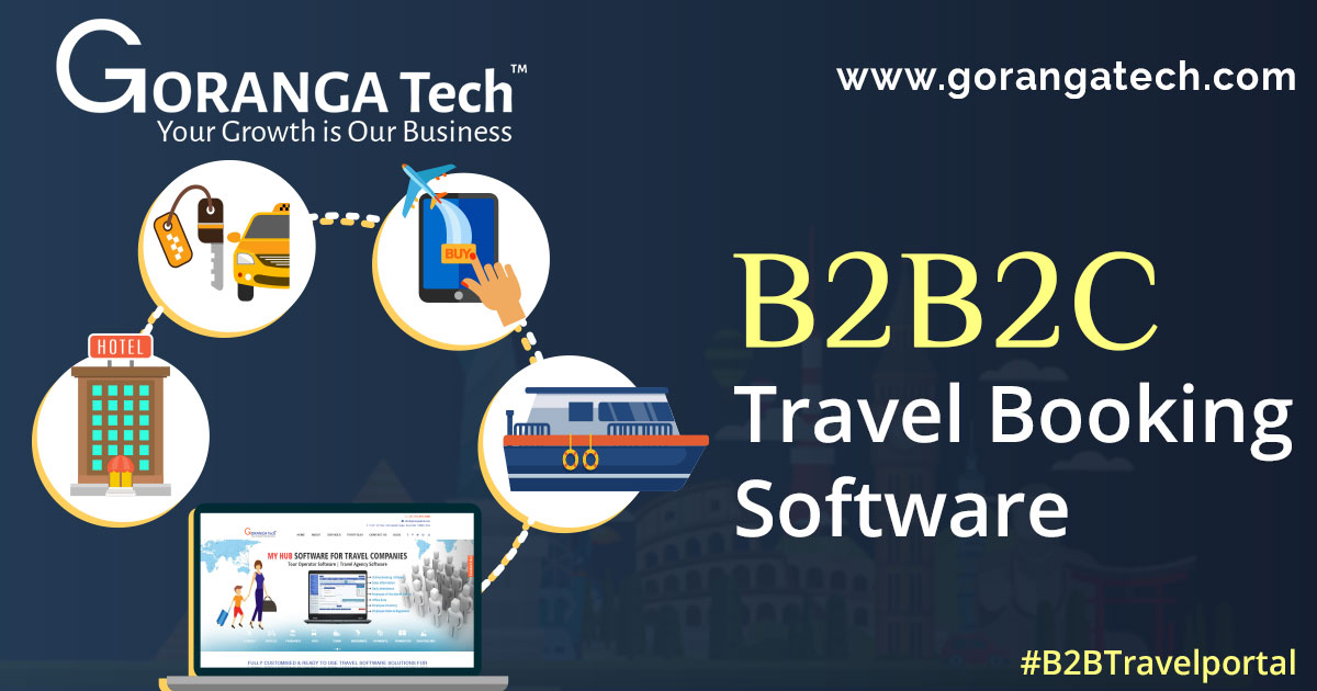 B2B & B2C Travel Portal Development Done Right - Best Travel