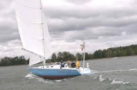 On Horsepower and Hull Speed ~ SAILING MAREDA