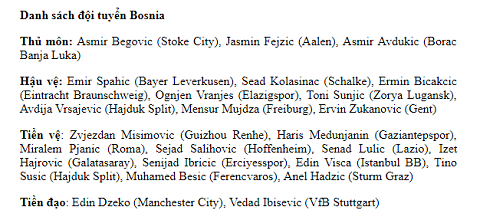 Danh sách đội tuyển Bosnia.