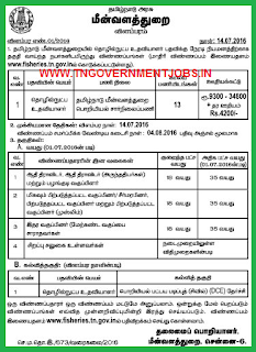Applications are invited for Technical Asst Post in Department of Fisheries Govt of Tamilnadu