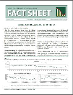 Homicide in Alaska, 1986-2015