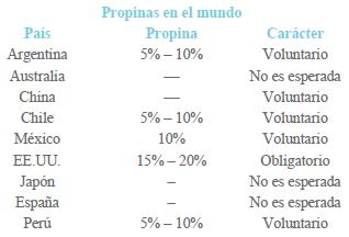 Propina