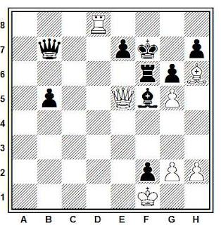 Posición de la partida de ajedrez Relesa - Ellum (Swindon, 1995)