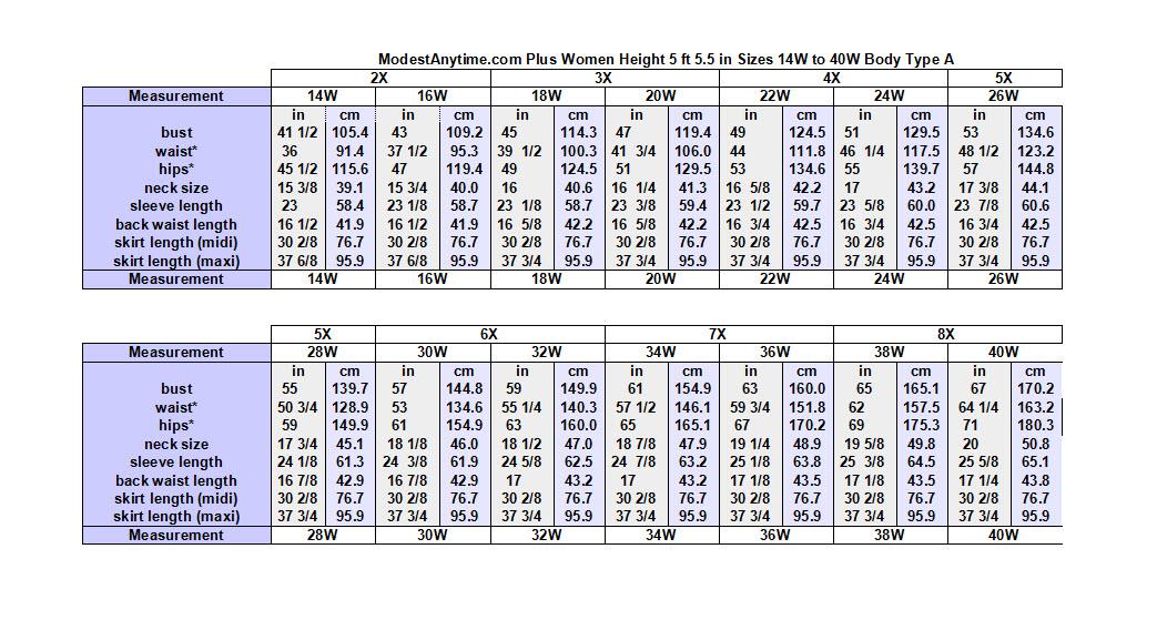 Types Of Skirts Chart Erkalnathandedecker