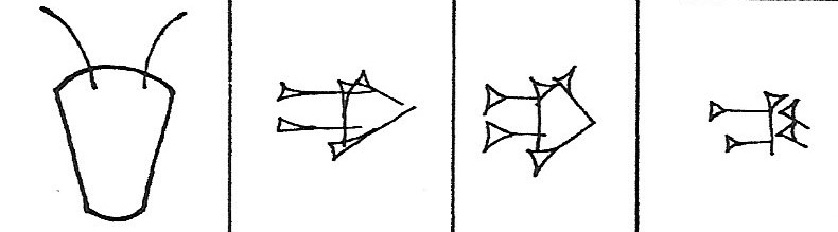 Benton County Museum Sumerian Cuneiform Around The World From 80