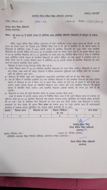 प्रतापगढ़ - 4000 अतिरिक्त basic english medium स्कूल संचालन का आदेश जारी, आदेश देखें