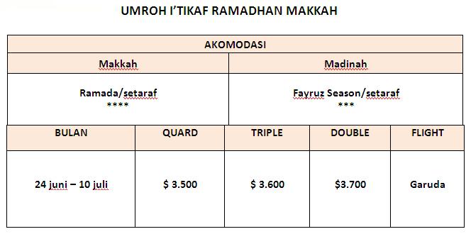 harga Paket Umroh Ramadhan Itikaf Makkah 2016