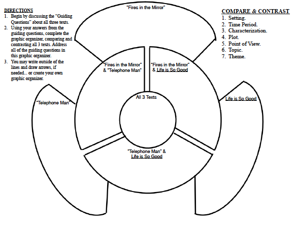 GPHS English III, Ms K: Major Grade 1: Compare and