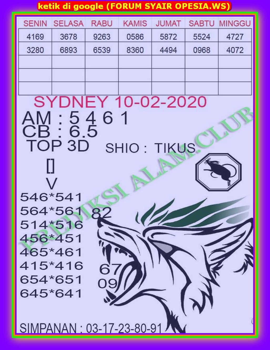 Kode syair Sydney Senin 10 Februari 2020 86