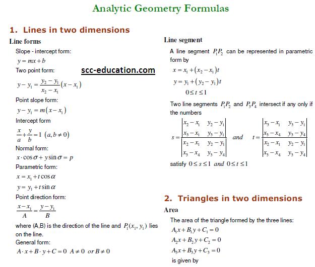 formula sheet , scc-education,sharma sir ,formula sheet ,cbse notes,Algebra formulae sheet