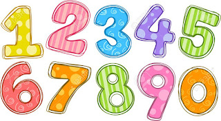 Materi dan Soal Bahasa Inggris 'Numbers' (Angka) Kelas 2 SD