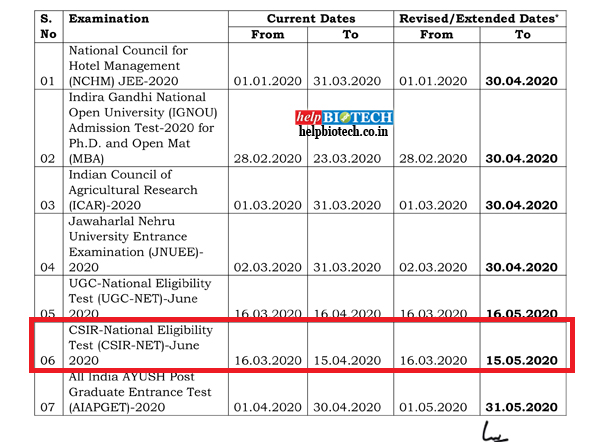 CSIR 2020 June Application Last Date Extended to 15th May 2020 | Will Exam Postponed?