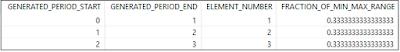BW SAP HANA Modeling Tools (Eclipse), SAP HANA, SAP HANA Studio, SAP HANA Study Materials