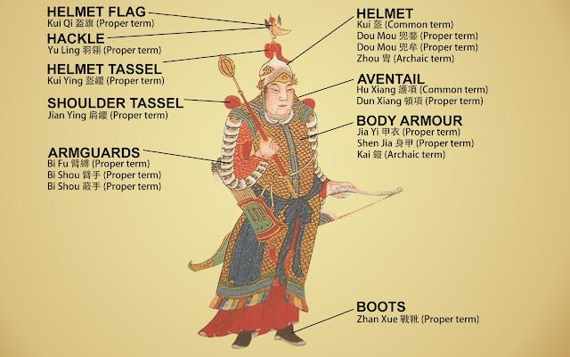 Ming Dynasty Lamellar Suit