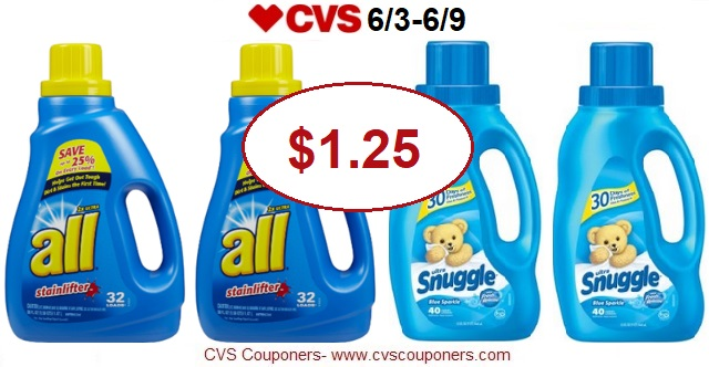 http://www.cvscouponers.com/2018/06/stock-up-pay-125-for-all-laundry.html