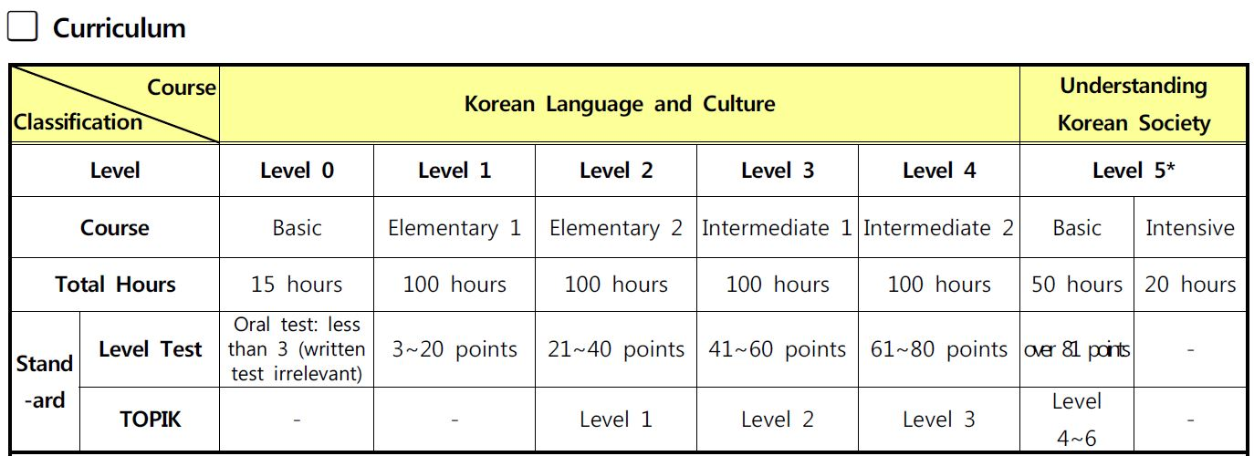 Guide to KIIP 2019 (Korean Immigration and Integration