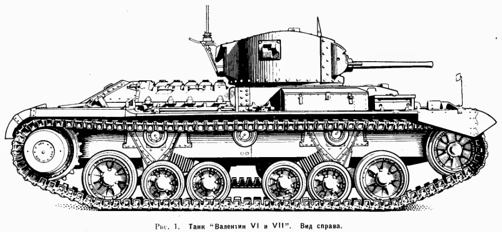 drawings of tanks: 2014-03-30