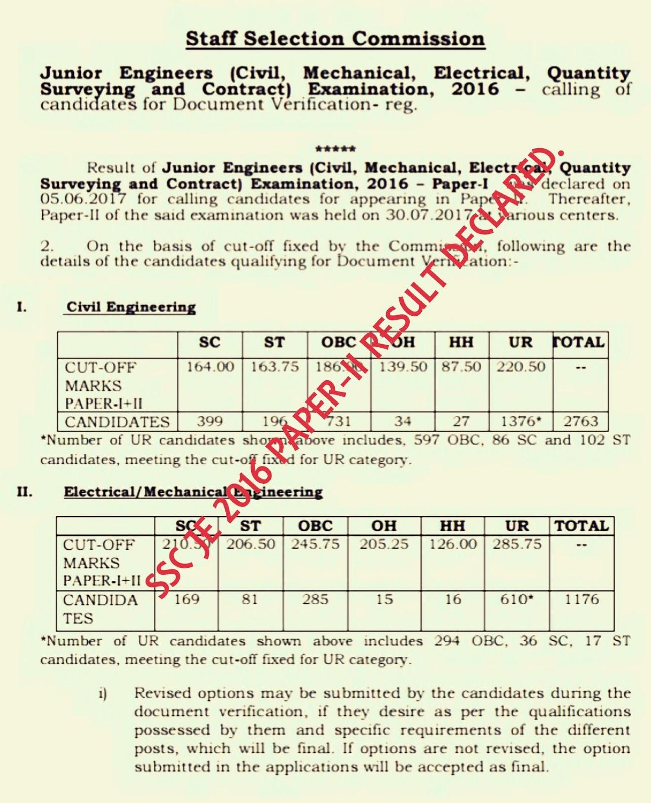SSC JE 2016 PAPER-II RESULT DECLARED. - Sarkari Job ...