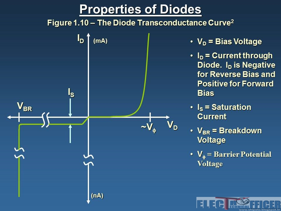 types of power diodes power - 28 images - triaces ...