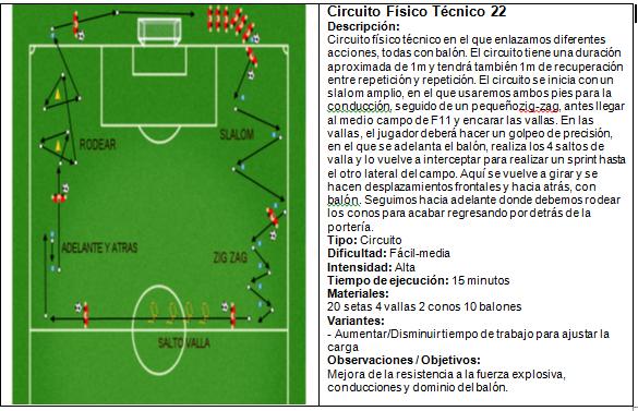 Circuito Tecnico Futbol : Sesiones de fútbol andrés velar muñoz circuito físico