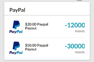PayPal money Earn Daily