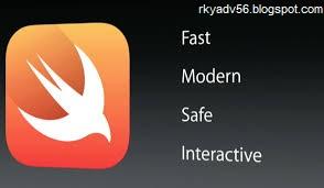 rkyadav56.blogspot.com