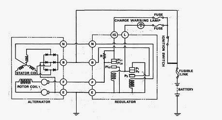 Daftar Kumpulan Skripsi Teknik Mesin Tentang SISTEM