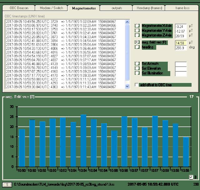 STRaND-1 9k6 Telemetry 10:50 UTC