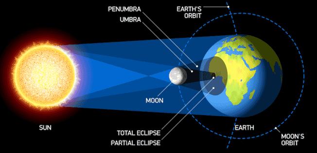 [Image: gerhana-matahari-total-2016.png]