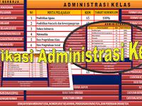 Download Aplikasi Administrasi Kelas Terlengkap Gratis Terbaru