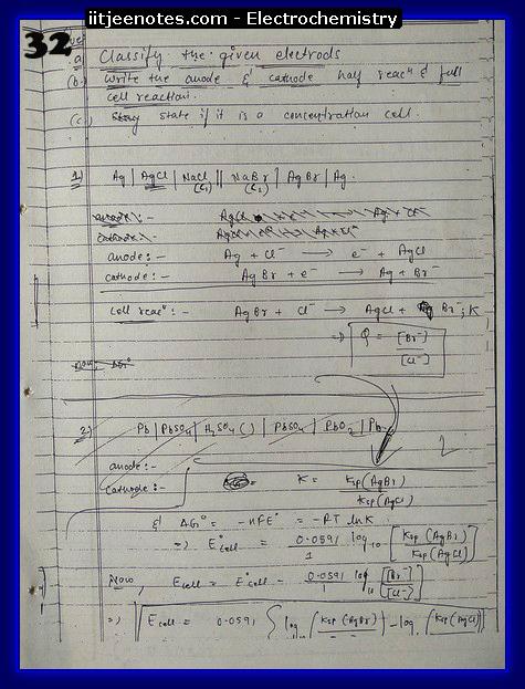 Electrochemistry Notes IITJEE2