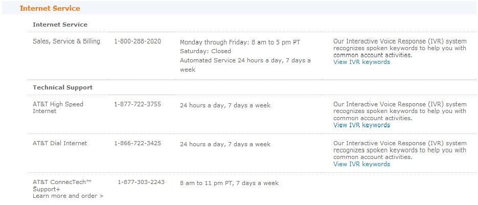 Customer Service: Att Uverse Customer Service Phone Number