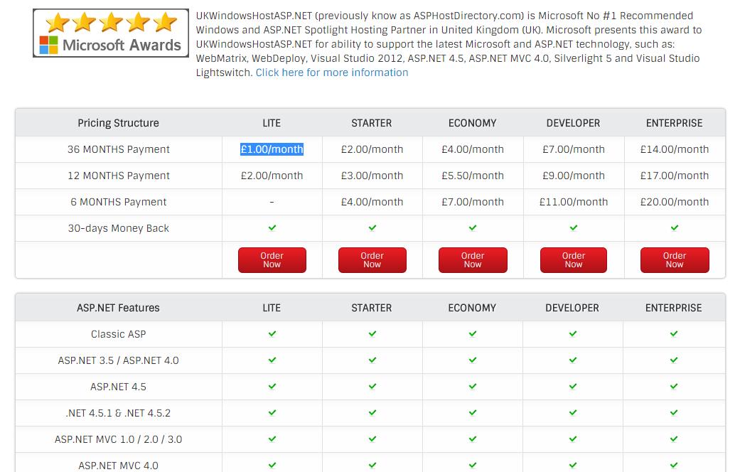 Best Cheap Windows Shared Hosting in UK