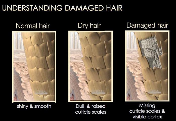 Lactic Acid And Natural Hair